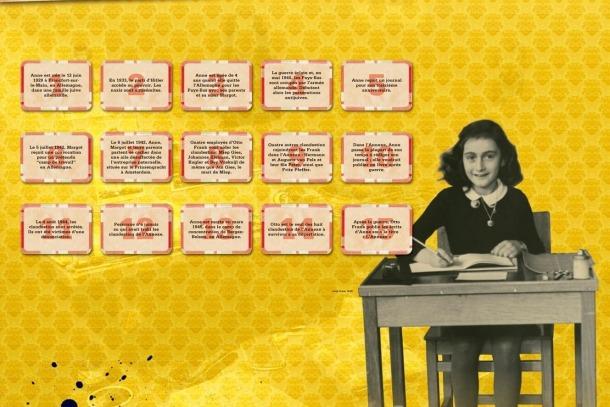 Aprendre a escriure amb Anna Frank