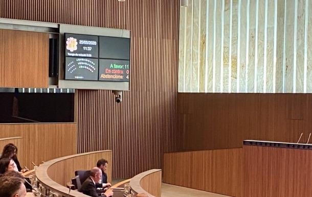 La llei s'ha aprovat amb 11 vots a favor i 4 abstencions.