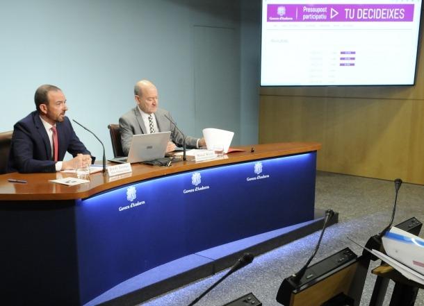 Els ciutadans decideixen a partir de dilluns en què s'inverteix 200.000 €