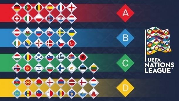 A la Lliga D de la Nations League