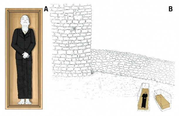 Enterrament del XIX, amb el difunt vestit amb la roba de diumenge i dipositat dintre d'una caixa.