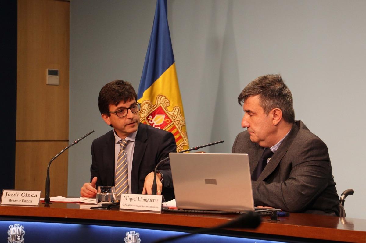Jordi Cinca Miquel Llongueras