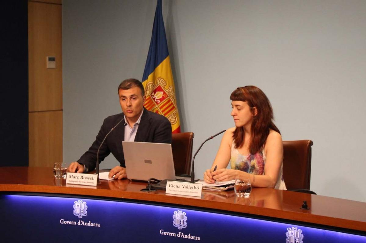 Marc Rossell, Elena Valletbó