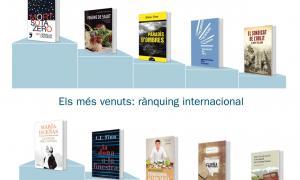 El podi dels més venuts la jornada d'ahir, segons la informació facilitada pels llibreters Antonio Molina (FNAC), Anna Riberaygua (la Puça) i Pamela Méndez (Idees).