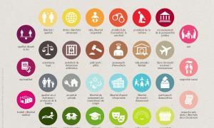 Andorra dona suport al diccionari en línia sobre els drets humans