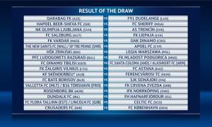 L'FC Santa Coloma s'enfrontarà a l'Alashkert armeni a la Champions
