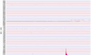 Cenma/ Registre del terratrèmol del Pallars Sobirà al sismògraf del Cenma.