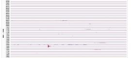 El registre de l'estació sísmica de la Rabassa.