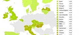 Els països europeus analitzats en aquesta nova edició de l'informe de l'Institut de Governança de Basilea.