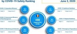 La puntuació obtinguda per Andorra en les diferents categories.