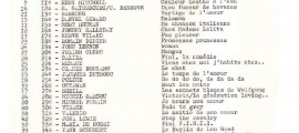 El hit parade del 12 d'abril del 1981 que Milling vol emetre dilluns que ve.