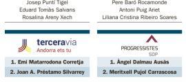 Les quatre candidatures que es presenten a Andorra la Vella.
